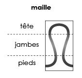 mailles_textileaddict