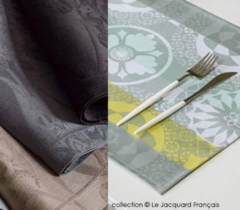 le tissage jacquard_Textile Addict