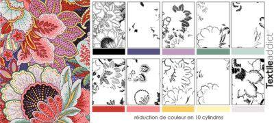 reduction couleur textileaddict