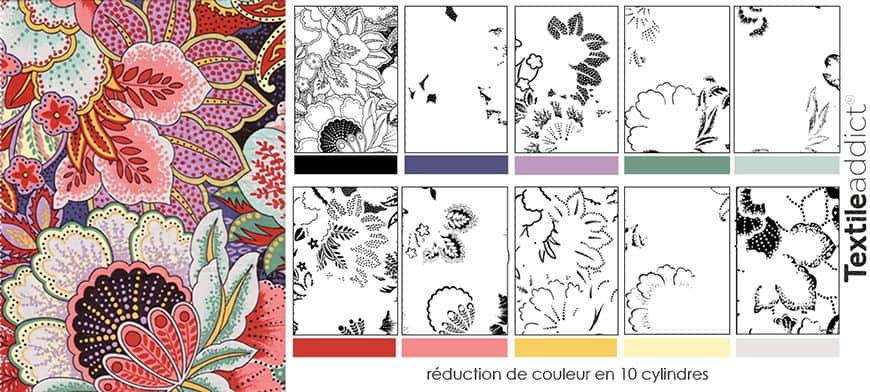 reduction couleur textileaddict