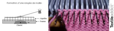 formation d une rangee de maille textileaddict