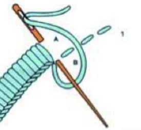 point de feston textileaddict
