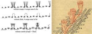 velous poils coupés textileaddict