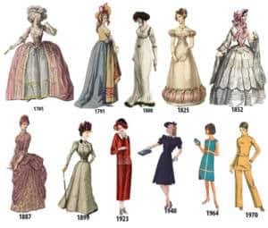 histoire de la robe evolution_textileaddict