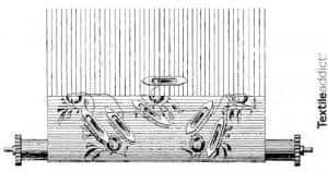 Lexique du tissage – Jacquard – rubans_Textile Addict