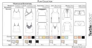plan de collection_TextileAddict