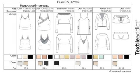 plan de collection_TextileAddict