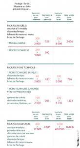 tarifs stylistes freelance package forfait_TextileAddict-03
